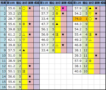 f:id:onix-oniku:20210507204745p:plain