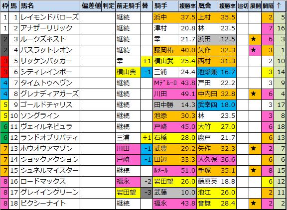 f:id:onix-oniku:20210507221239p:plain