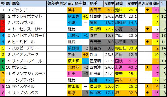 f:id:onix-oniku:20210507222016p:plain