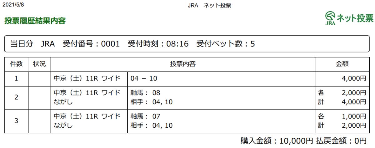 f:id:onix-oniku:20210508081926p:plain