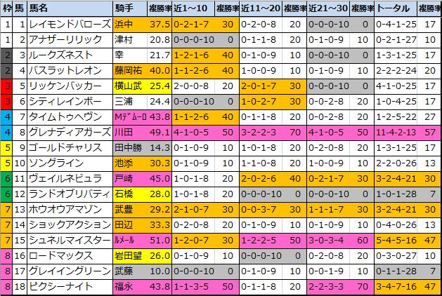 f:id:onix-oniku:20210508114605p:plain