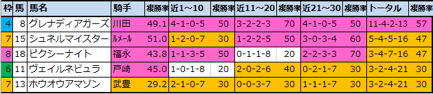 f:id:onix-oniku:20210508114647p:plain