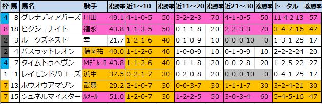 f:id:onix-oniku:20210508114717p:plain