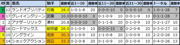 f:id:onix-oniku:20210508114750p:plain