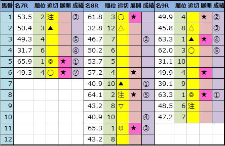 f:id:onix-oniku:20210508143551p:plain
