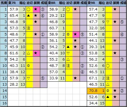 f:id:onix-oniku:20210508144458p:plain