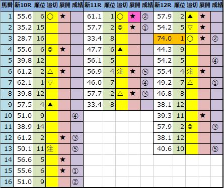 f:id:onix-oniku:20210508162252p:plain