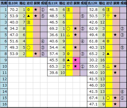 f:id:onix-oniku:20210508162608p:plain