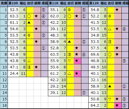 f:id:onix-oniku:20210508163832p:plain