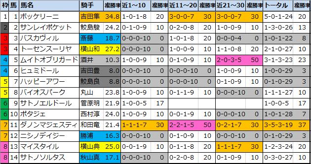 f:id:onix-oniku:20210508173935p:plain