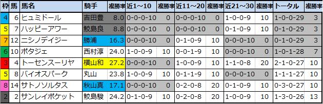 f:id:onix-oniku:20210508174117p:plain