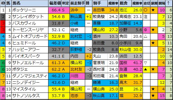 f:id:onix-oniku:20210508192118p:plain