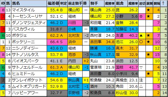 f:id:onix-oniku:20210508193325p:plain