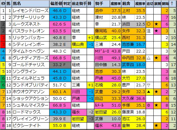 f:id:onix-oniku:20210508195459p:plain