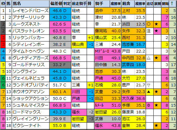 f:id:onix-oniku:20210508195514p:plain