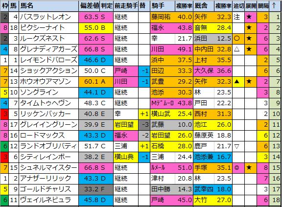 f:id:onix-oniku:20210508200711p:plain