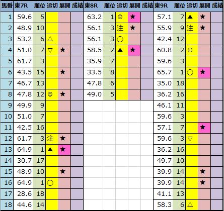 f:id:onix-oniku:20210508210849p:plain