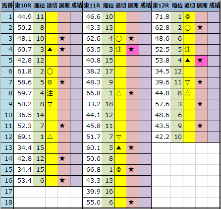 f:id:onix-oniku:20210508210916p:plain