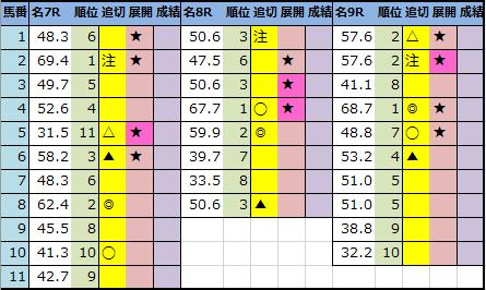f:id:onix-oniku:20210508211004p:plain