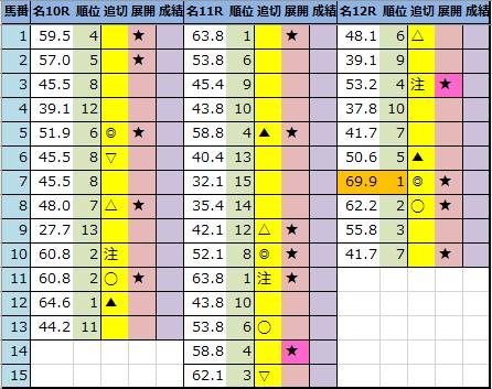 f:id:onix-oniku:20210508211038p:plain
