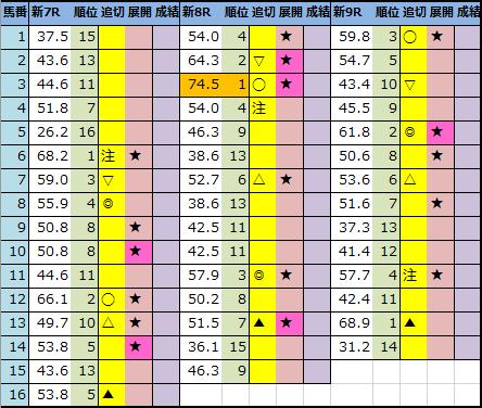 f:id:onix-oniku:20210508211117p:plain