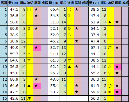 f:id:onix-oniku:20210508211200p:plain