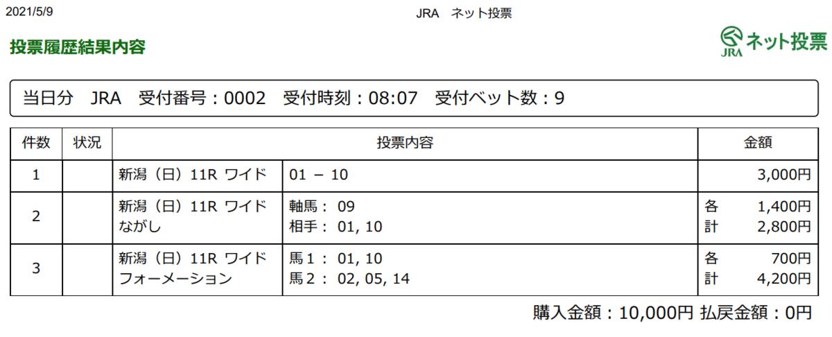 f:id:onix-oniku:20210509081036p:plain