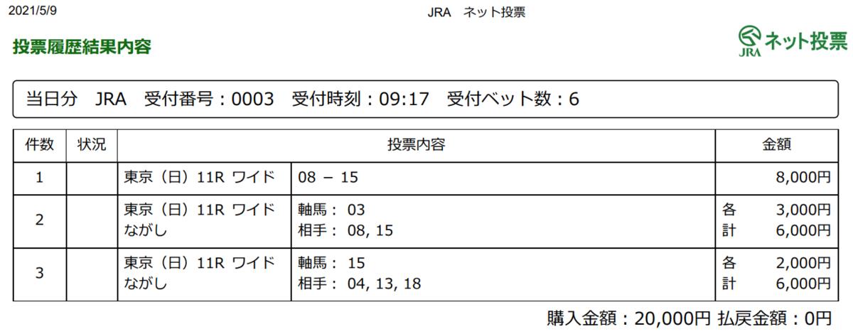 f:id:onix-oniku:20210509091914p:plain