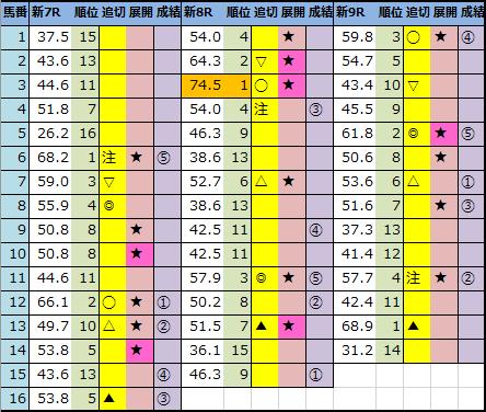 f:id:onix-oniku:20210509142157p:plain