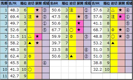 f:id:onix-oniku:20210509143156p:plain
