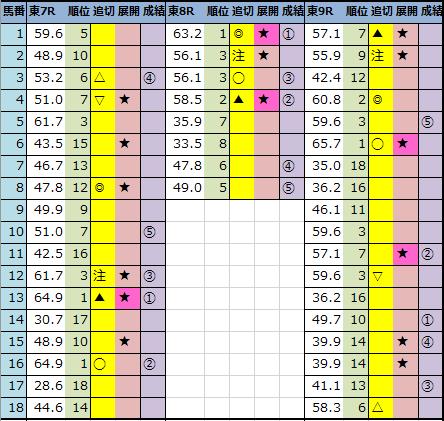 f:id:onix-oniku:20210509143600p:plain