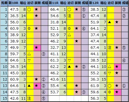 f:id:onix-oniku:20210509162734p:plain