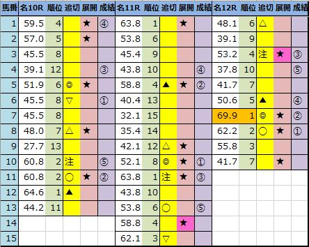 f:id:onix-oniku:20210509163435p:plain