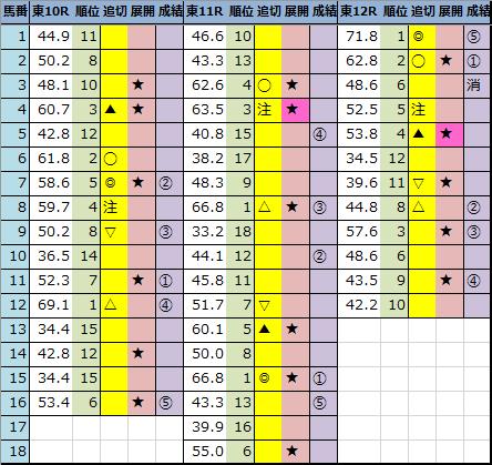 f:id:onix-oniku:20210509163924p:plain