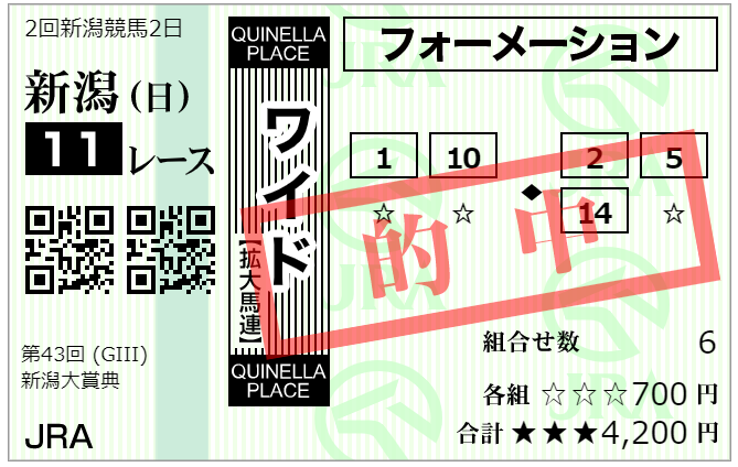 f:id:onix-oniku:20210509172942p:plain