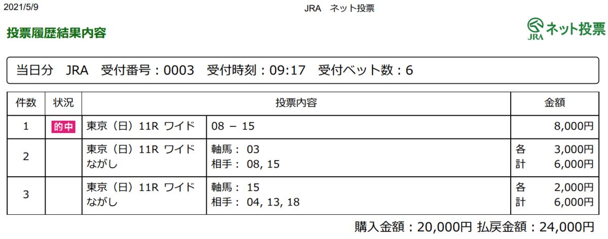 f:id:onix-oniku:20210509174007p:plain