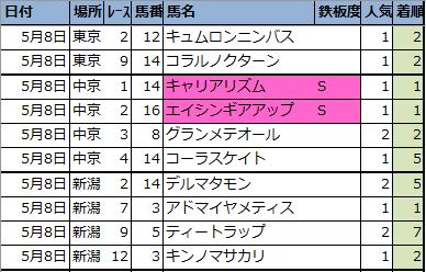 f:id:onix-oniku:20210510153358p:plain