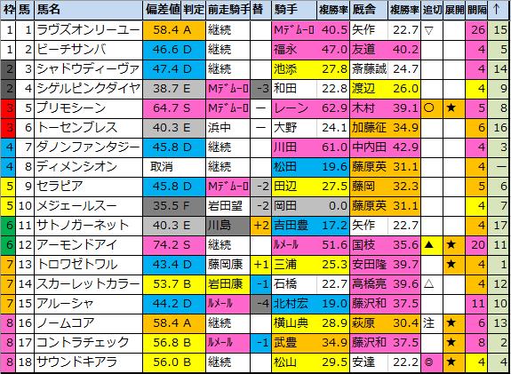 f:id:onix-oniku:20210510164706p:plain