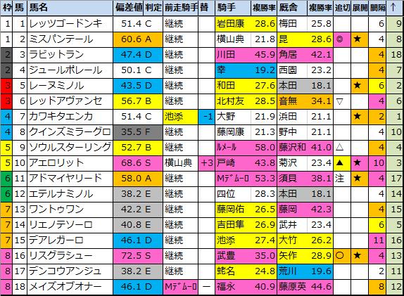 f:id:onix-oniku:20210510165840p:plain