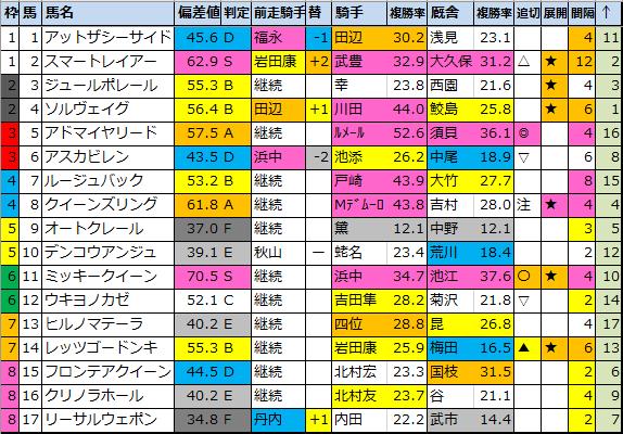 f:id:onix-oniku:20210510165918p:plain