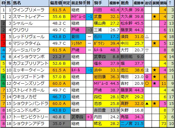 f:id:onix-oniku:20210510165951p:plain