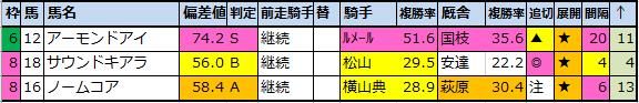 f:id:onix-oniku:20210510175129p:plain