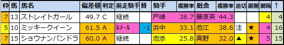f:id:onix-oniku:20210510183906p:plain