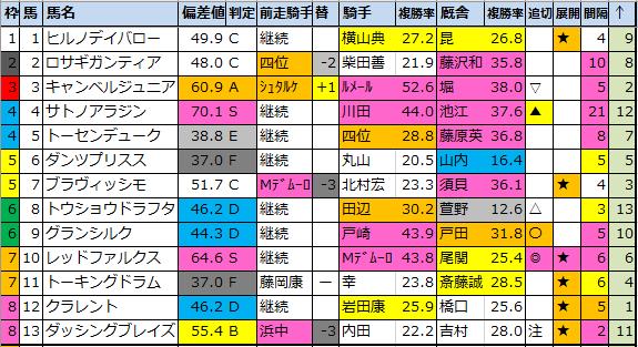 f:id:onix-oniku:20210512141324p:plain
