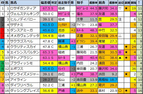 f:id:onix-oniku:20210512141410p:plain