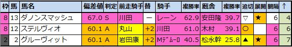 f:id:onix-oniku:20210512151443p:plain