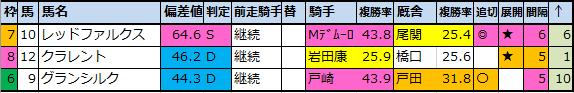 f:id:onix-oniku:20210512151726p:plain