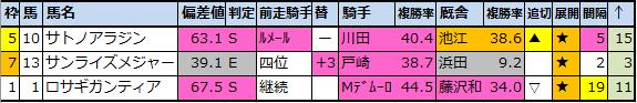 f:id:onix-oniku:20210512151810p:plain