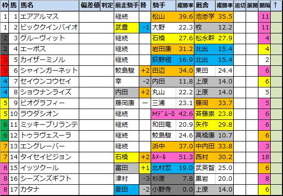 f:id:onix-oniku:20210514102726p:plain