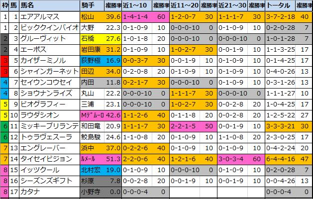 f:id:onix-oniku:20210514160527p:plain